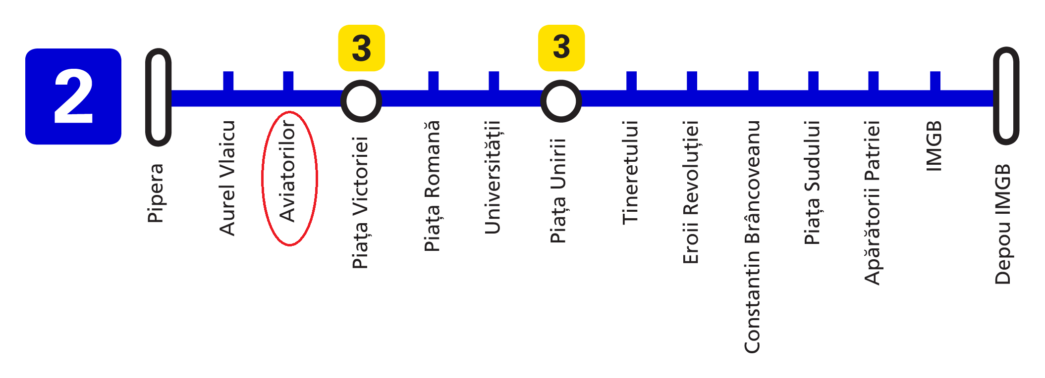 Bucharest_Metro_Line_2